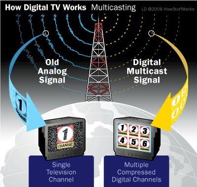 digital-m