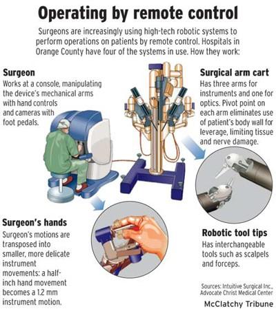 robot_surgeon