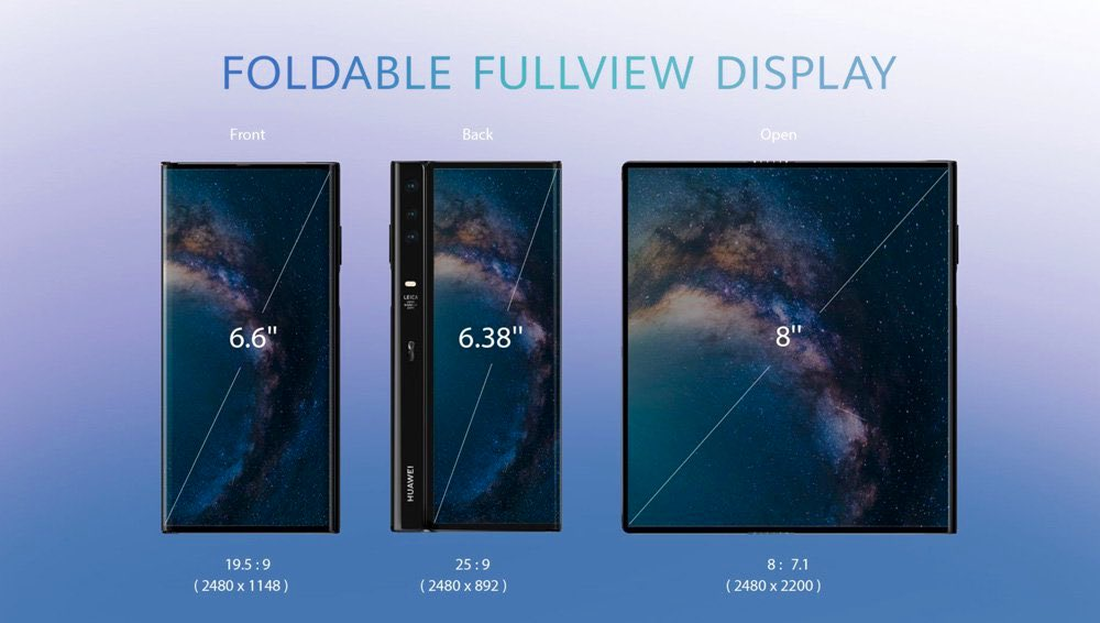 Huawei Mate X comes with 3 Displays   Courtesy Photos.