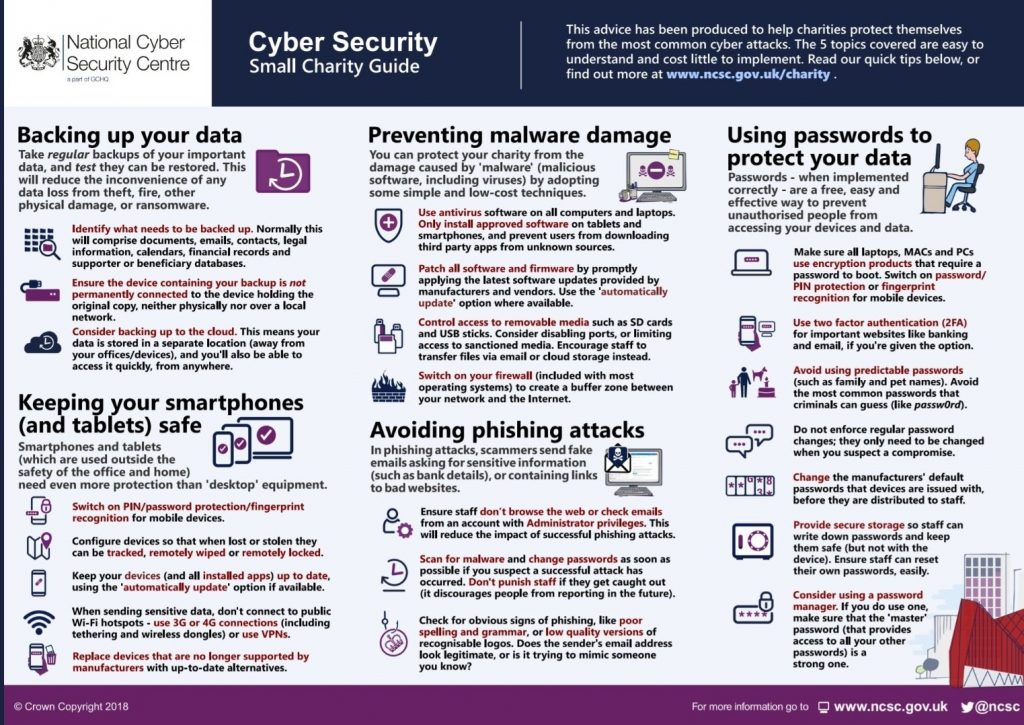 NCSC Charity Guide Infographic on how to improve cyber security within your Charity.